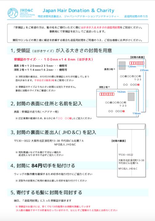 スクリーンショット 2020-01-31 15.25.20